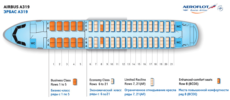 A319 - Аэрофлот