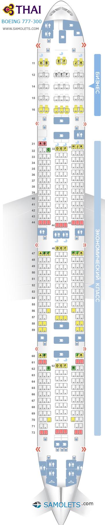 Boeing 777-300 77R Thai Airways